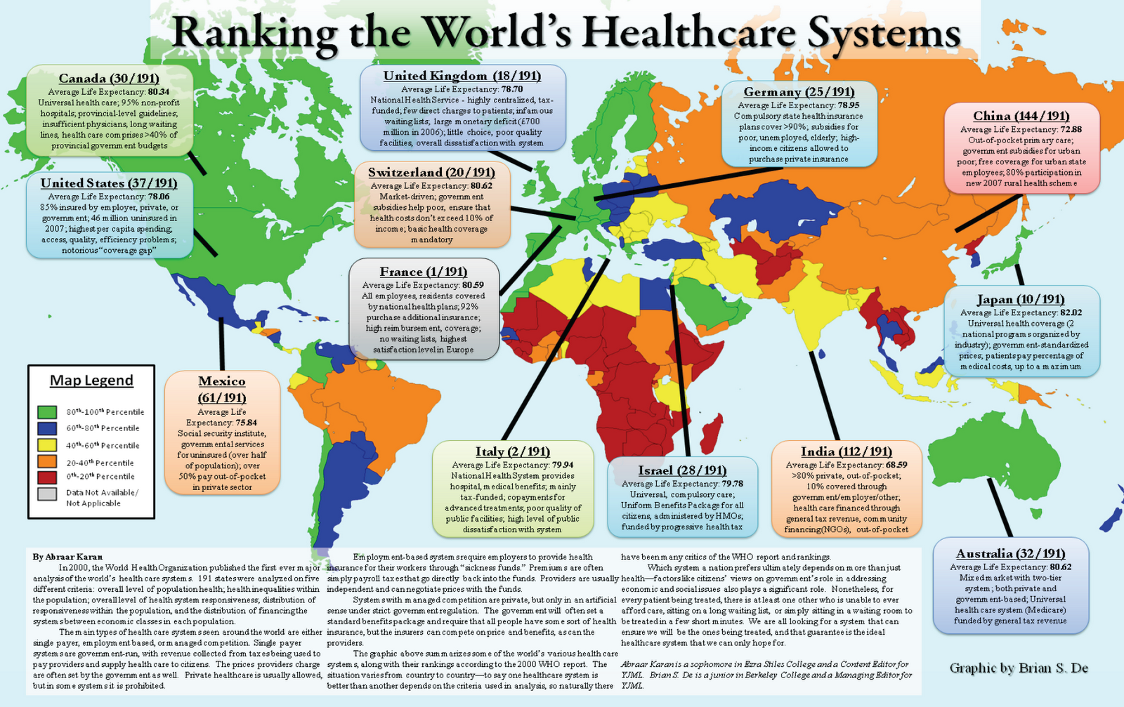 essay united states healthcare The us healthcare system is currently undergoing president obama took the first steps towards implementing a universal health care system in the united states.