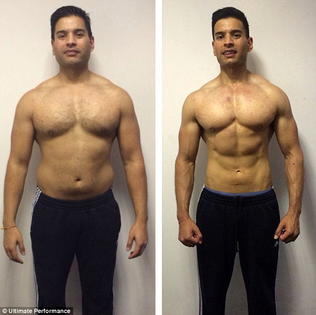 The Man Who Proves You CAN Get A Six-Pack At 40: Here's How