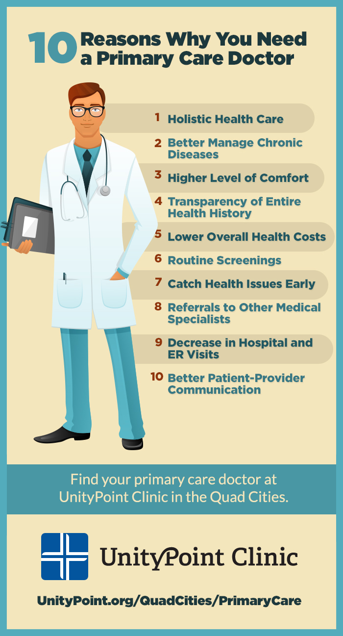 essay about doctor Personal statement overview why you want to be a doctor there are several common ways applicants incorporate this theme into their essay.