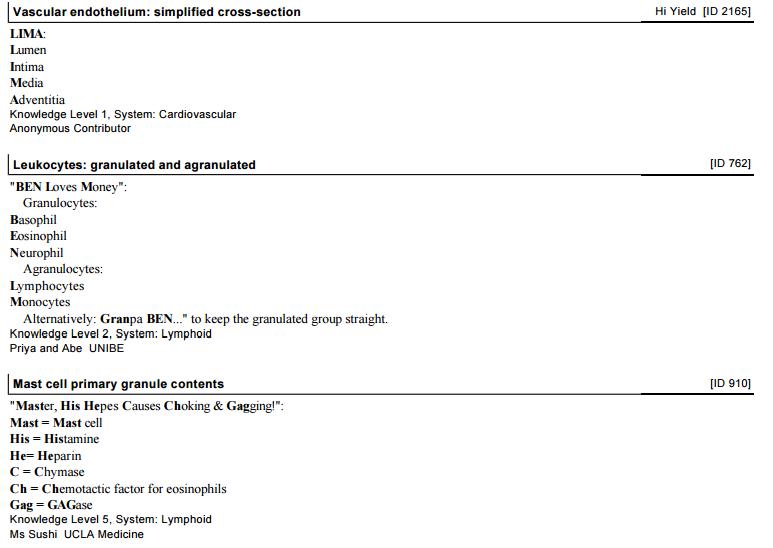 Medical Mnemonics 1.png