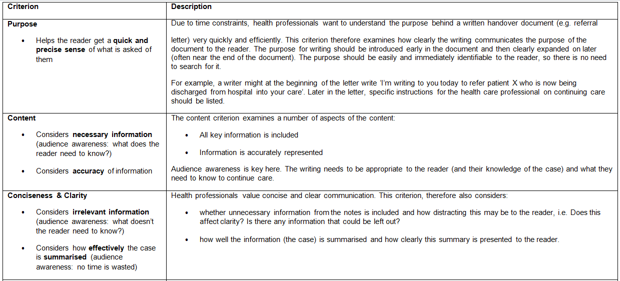 OET New Writing Correction Criteria 3.png