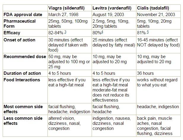 Billig Levitra 40 mg ohne rezept Salzgitter