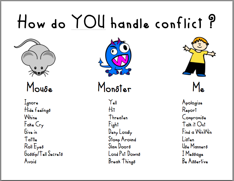 how does lofgren manage conflict Wwwmhc i d  491 njuneo  2007 six essential skills for managing conflict are you afraid of confl ict this is perfectly normal instinctively, our brains tell us.